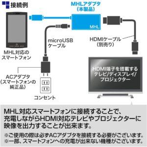 Androidスマホからテレビで見る方法